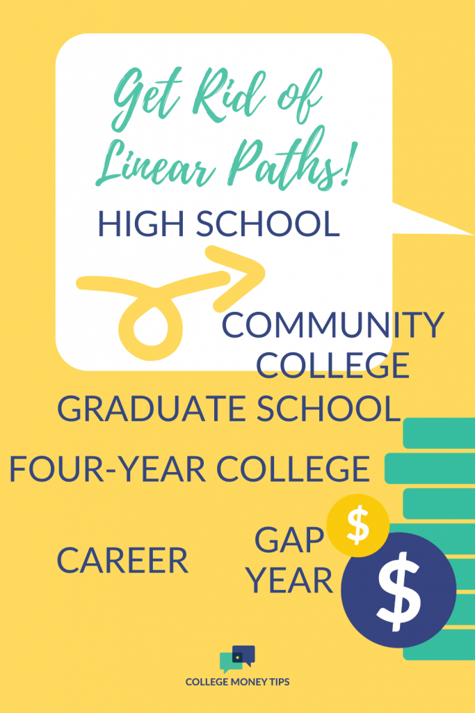 Linear path? Why do it? Community college as part of the journey could be just the ticket.